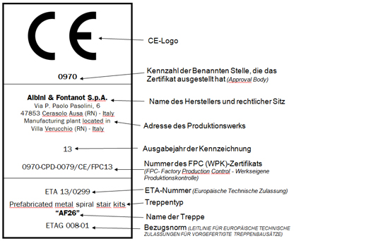 CE-Prüfzeichen
